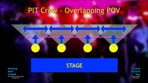 WWC Front of Stage Course V7.36 (Master).058